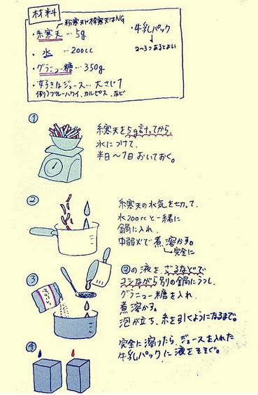 琥珀糖 作り方